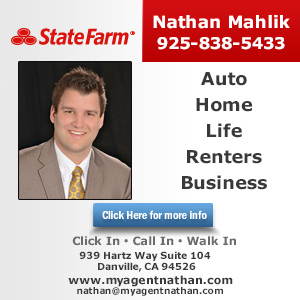 Nathan Mahlik - State Farm Insurance Agent
